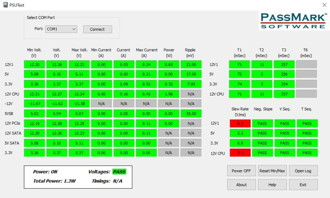 Inline power supply tester monitoring software