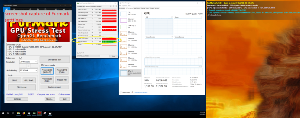 Running Furmark on max. Quadro P6000 graphics card power consumption 91.3% TDP.